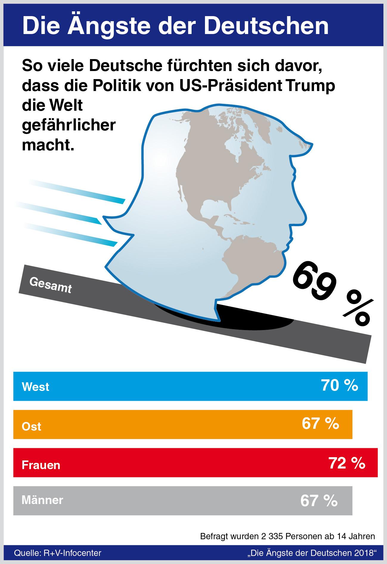 amerikanische männer deutsche frauen