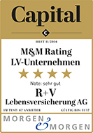 Capital (Ausgabe 11/2016, Ratingagentur Morgen & Morgen)