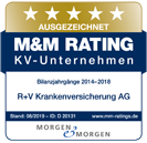 Ratingagentur Morgen&Morgen